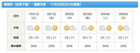 120729hakone-sky